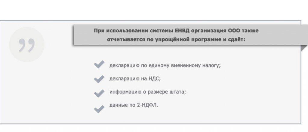 Сбис электронная отчетность саранск парус 7 бюджет бухгалтерия