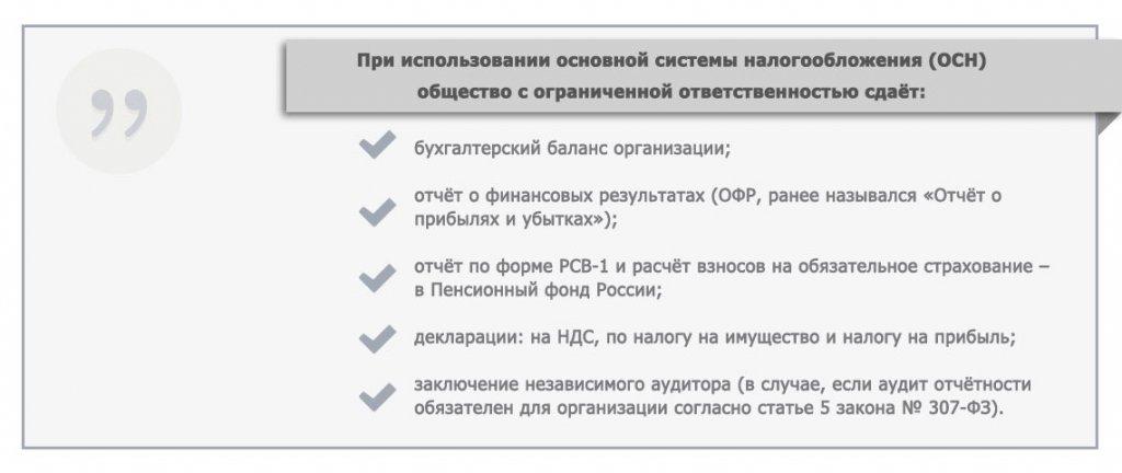 Сбис электронная отчетность саранск договор передачу отчетности в электронном виде
